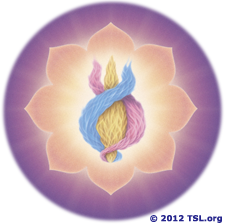 Threefold flame and secret chamber of the heart chakra